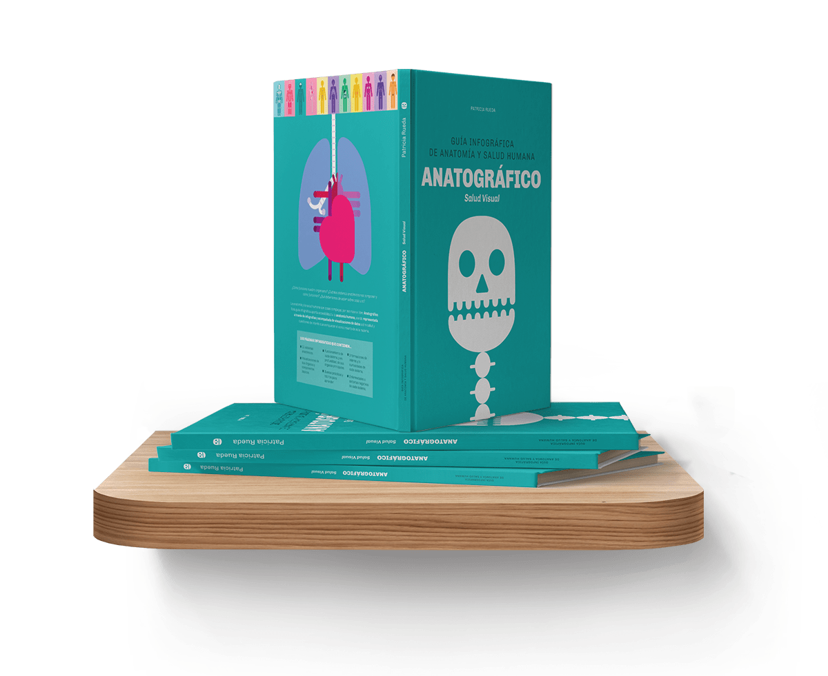 libro-anatografico-infografias